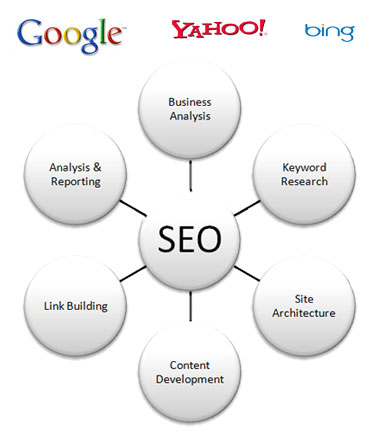 search-consult